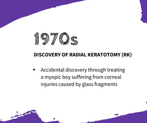 1970s: Discovery of Radial Keratotomy (RK)