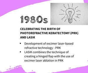 1980s: Excimer Laser Breakthrough - Photorefractive Keratectomy (PRK) & Laser In-Situ Keratomileusis (LASIK)